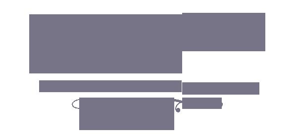 Estética Nieves
